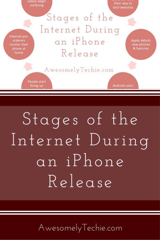 Stages of the Internet During an iPhone Release