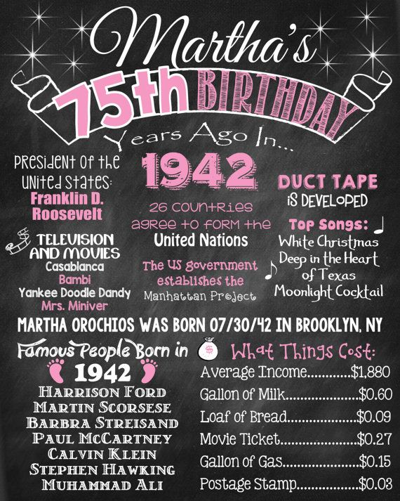 75th Birthday Chalkboard 1942 Poster 75 by ChalkingItUpBoards