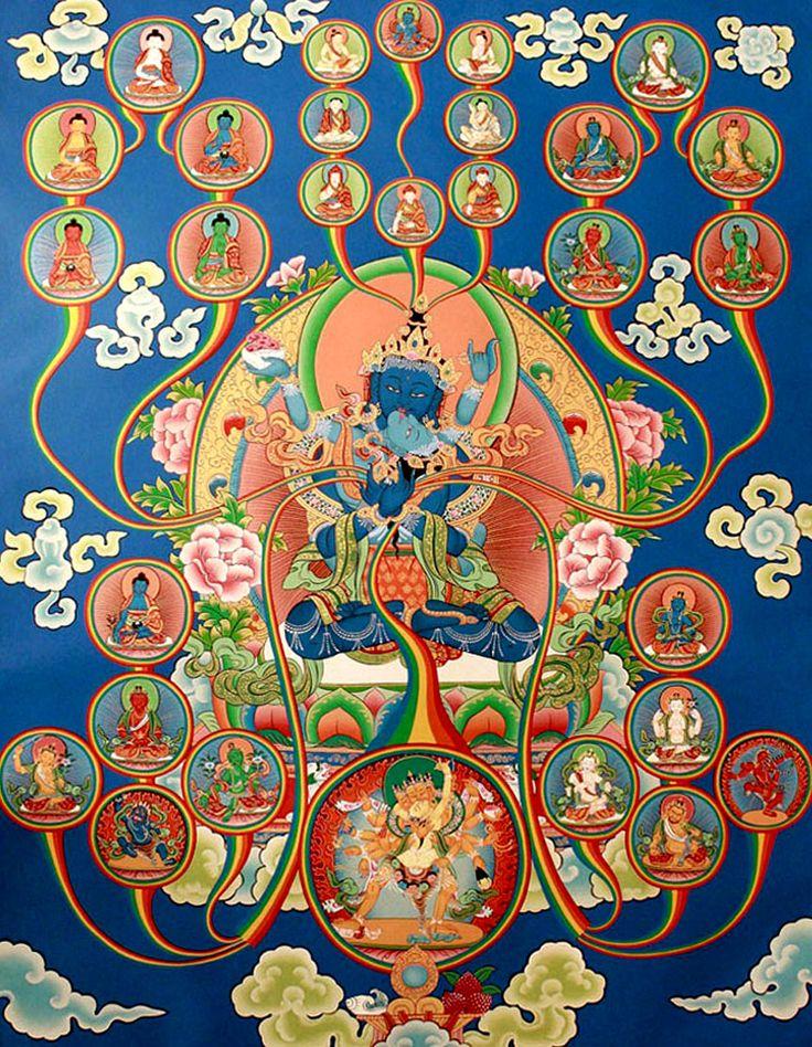 #Buddhism · #Mahamudra - The Moonlight - Quintessence of #Mind and #Meditation — by Dakpo Tashi Namgyal