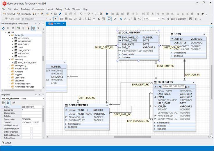 The 28 Best Database Er Diagram Tool Technique Diagram
