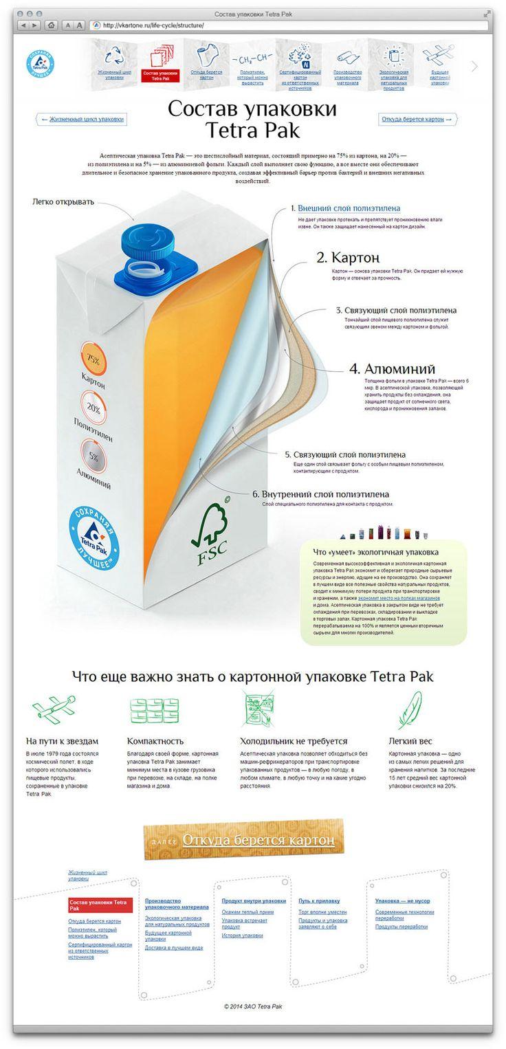 Сайт компании «Тетра пак»