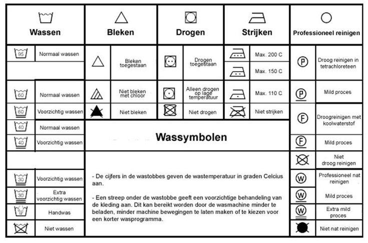 Handig overzicht - uitleg wassymbolen in kleding - Stofzuigerzen