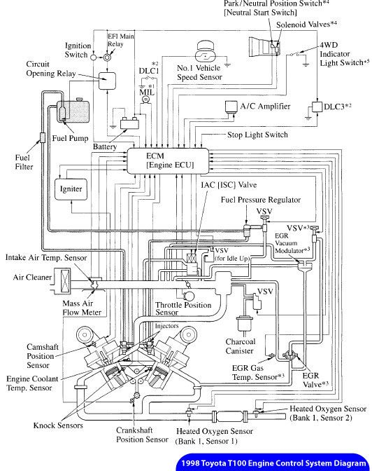 1998 Toyota T100 Engine Control System Diagram
