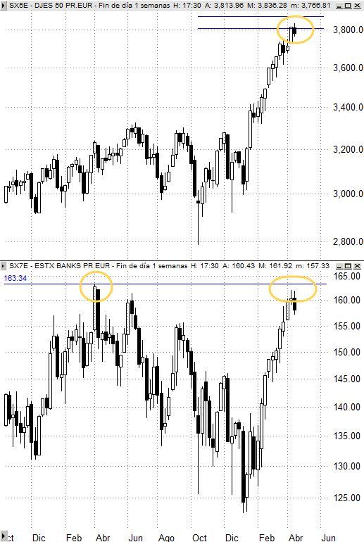 El Ibex 35 modera su caída hasta el 1,36% y salva los 11.700 puntos - elEconomista.es 14/4/15