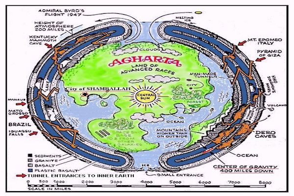 Hollow Earth? Many have heard the theories that the Earth is hollow and inhabited by a highly advanced civilization and race of beings - many also believe that UFO's are not from outer space, but in fact are crafts manned by strange beings from our hollow Earth. The hollow earth theory is based...