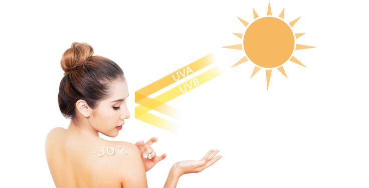 ESSENS SUN CARE SET Chraňte sebe a své nejbližší!  Vysoký ochranný faktor neznamená, že se pokožka neopálí.   Vysoký ochranný faktor znamená, že ochráníme tělo proti nebezpečí ionizujícího záření.  www.essens-czech.cz  Sponzor ID 10000819