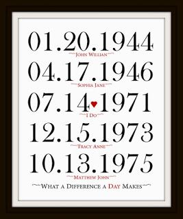 Full of Great Ideas: Free 'What a Difference a Day Makes' Template