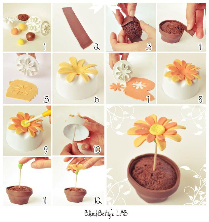 BlackBetty'sLab: Tutorial Cupcake vasetto di fiori