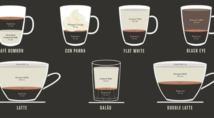 17 Best images about Breville: Espresso on Pinterest Latte art, The smart and Beverages
