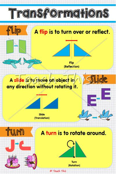 transformations flip slide turn poster math made easy