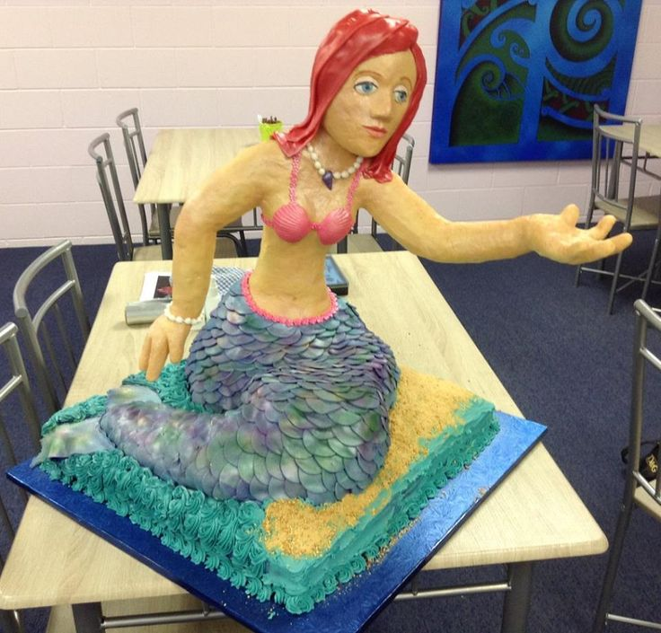 Mermaid Cake decorated by Coast Cakes Ltd