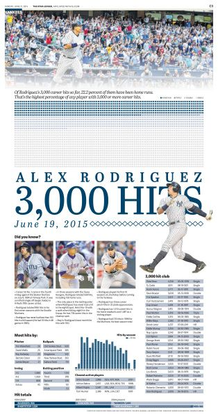 A-Rod 3,000th Hit Graphic #Newspaper #Design #Layout