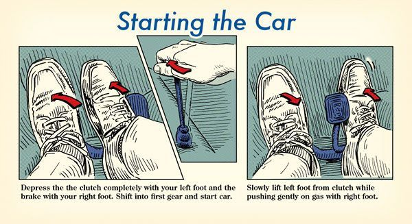 How To Start A Stick Shift >> How To Drive A Stick Shift Manly Stuff Driving Stick
