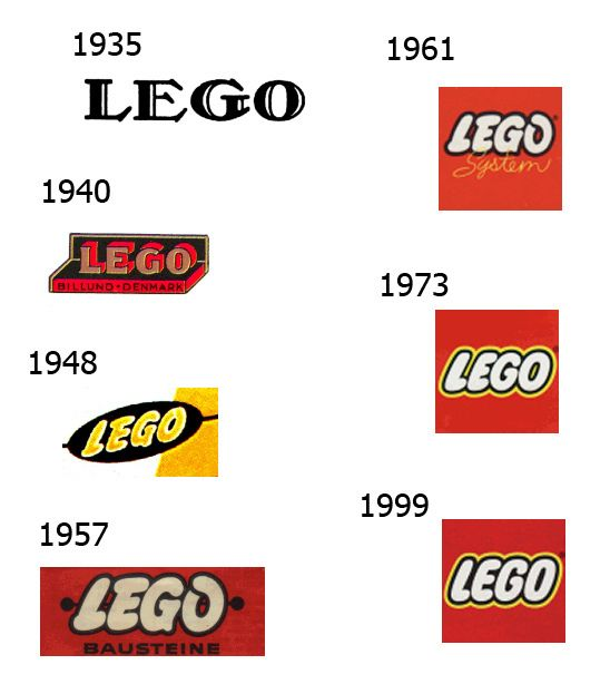 Lego Logo History 2 by Twin Thornes, via Flickr.