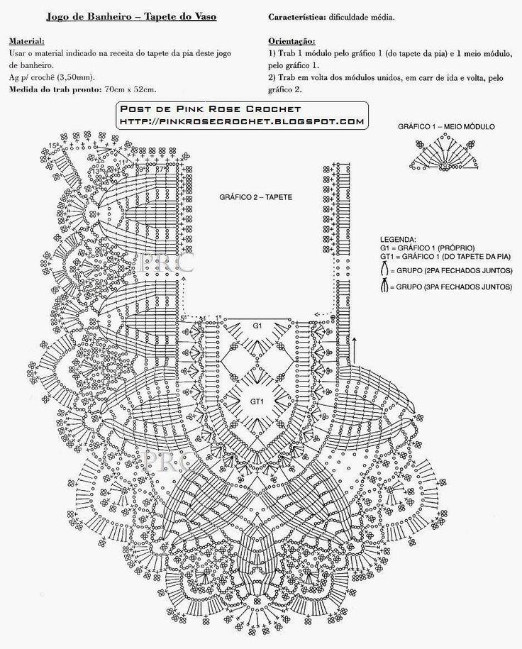 crochet for WC - Inspirações de Croche com Any Lucy: Jogo de Banheiro