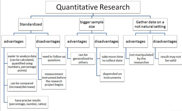 what are the difference between qualitative and quantitative research
