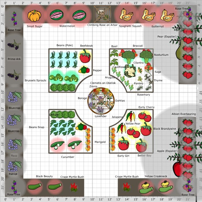 Kitchen Garden Planner: Best 25+ Potager Garden Ideas On Pinterest