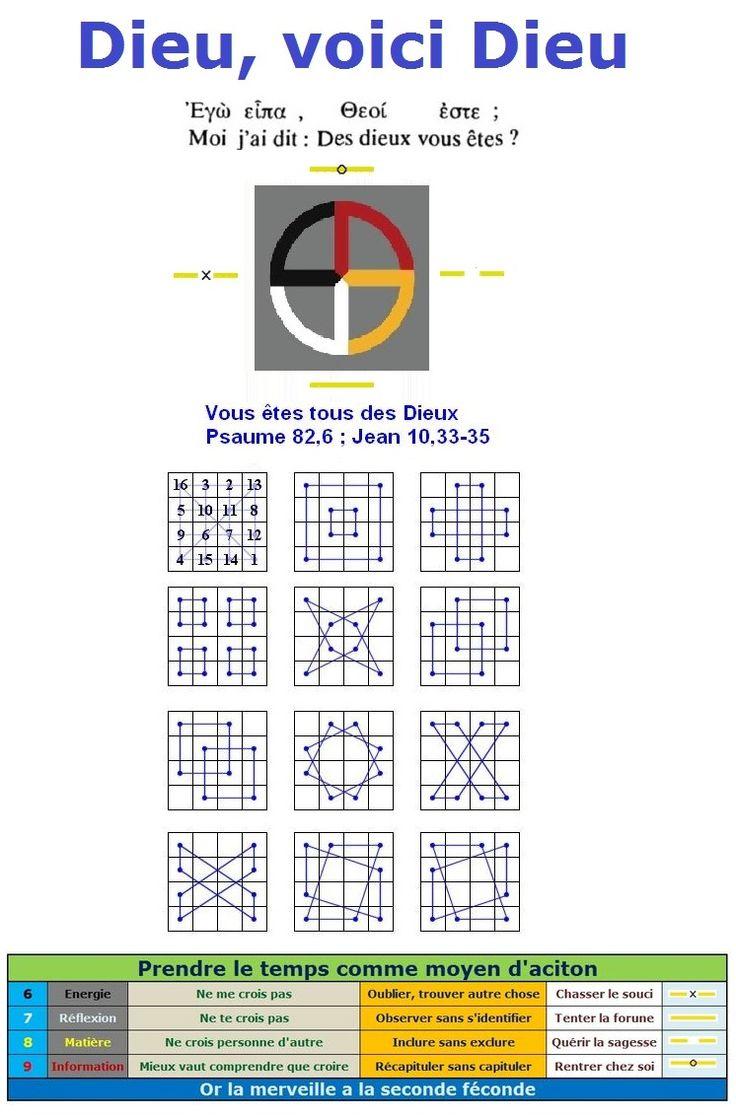 Un Grand Jeu secret du nom de Dieu - Page 2 1c9fda7ec7886e990a977f1917df3c9c