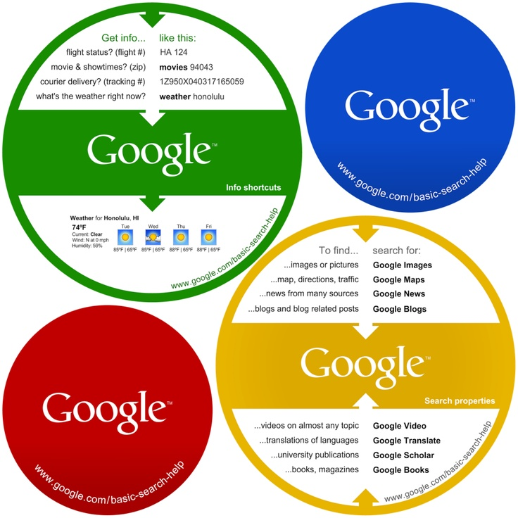 Mastering Google Search- Part I  Students completely rely on Google Search, be it for studying, researching for a project, or even making reports. But how many can utilize its full potential or use it efficiently? In today's Friday Funda, we bring you some useful tips which help you getting more out of Google Search.