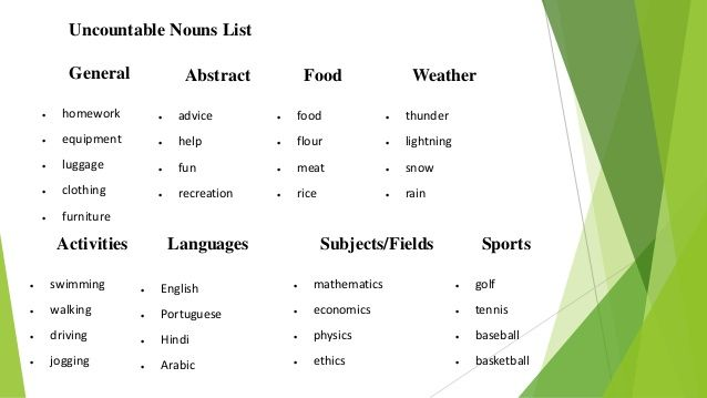 difference between countable and uncountable nouns with examples - Google Search