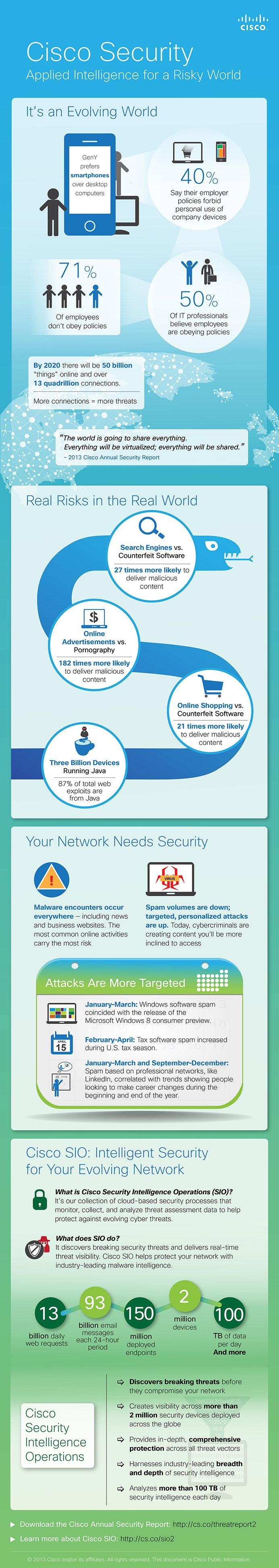 Cloud Computing Resume New 102 Best Internet Images On Pinterest  Computers Info Graphics And .