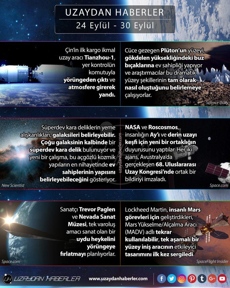24 Eylül  30 Eylül | Uzaydan Haberler #uzaydabuhafta #space #science #news #uzay #bilim #uzaydanhaberler