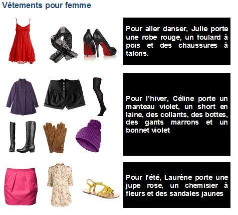 Vocabulaire Français - Débutant a0 - Les vêtements en français