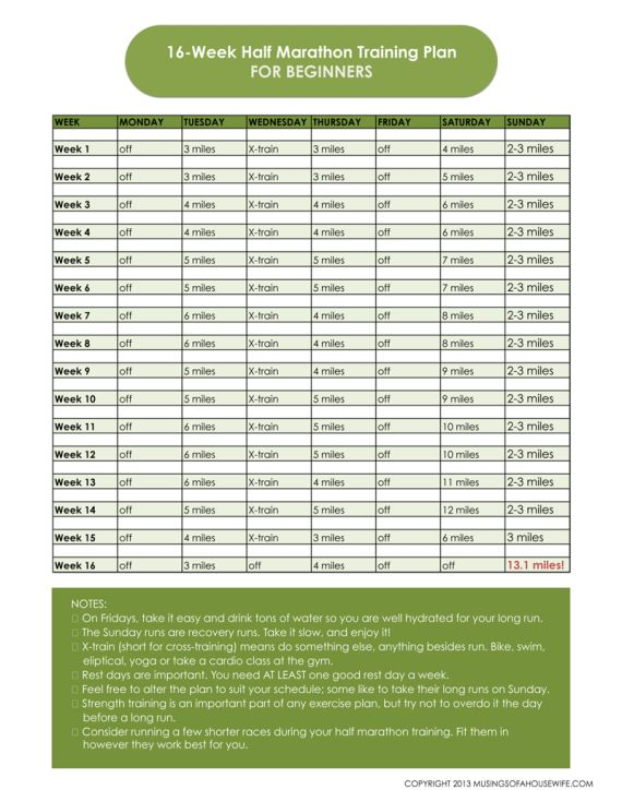"16 Week Half Marathon Training Plan {for Beginners*}  (The author of this plan Musingsofahousewife.com bills this as a ""beginner"" plan, but it looks more intermediate to me in terms of the weekday running distances and the ramp-up of long-run distances."