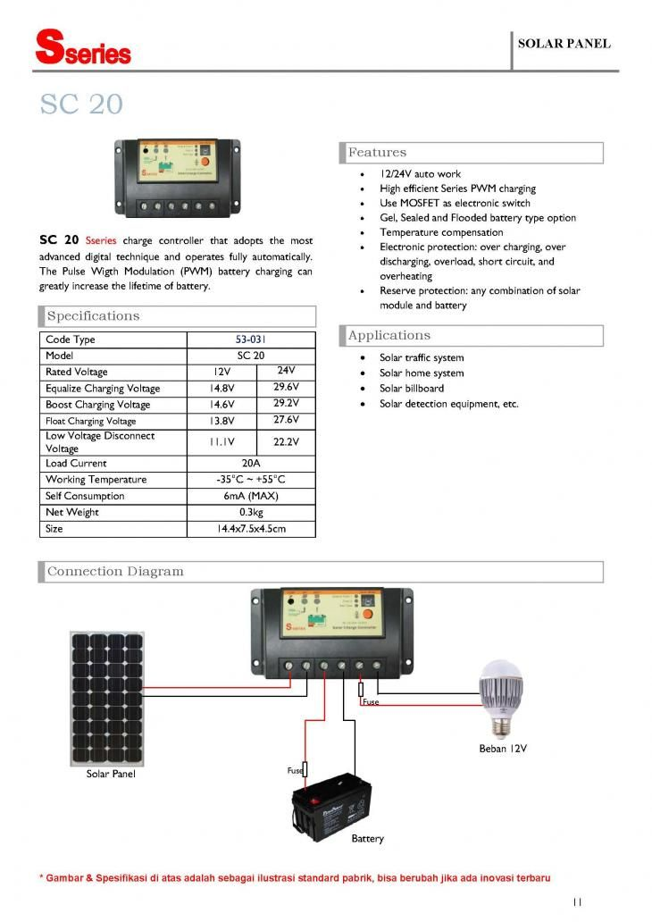 Controller Solar Panel S Series SC 20, 12V/24V-20A