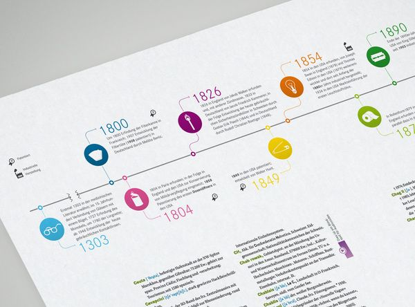 Great looking timeline Brockhaus Encyclopedia Infographics by Martin Oberhäuser, via Behance