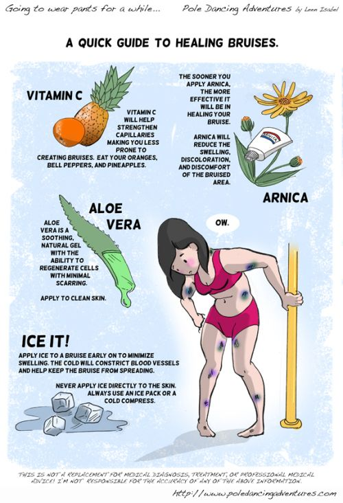 a quick guide to healing bruises