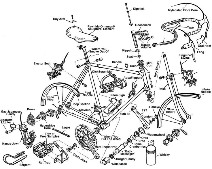 "Build a bike. Don't forget your ""hyperdrive core"" or ""gay Japanese candy"" components."