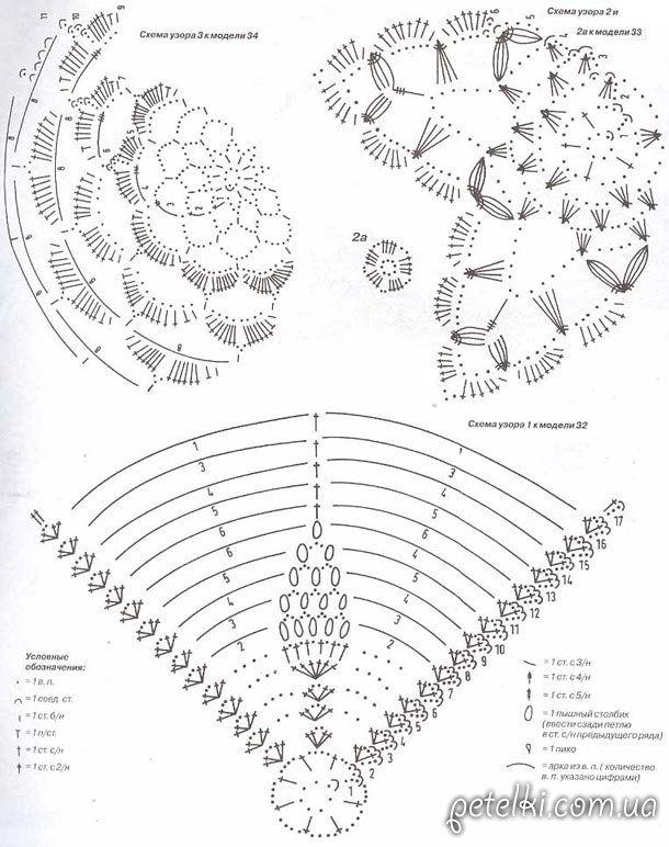 схемы обязывания яиц крючком
