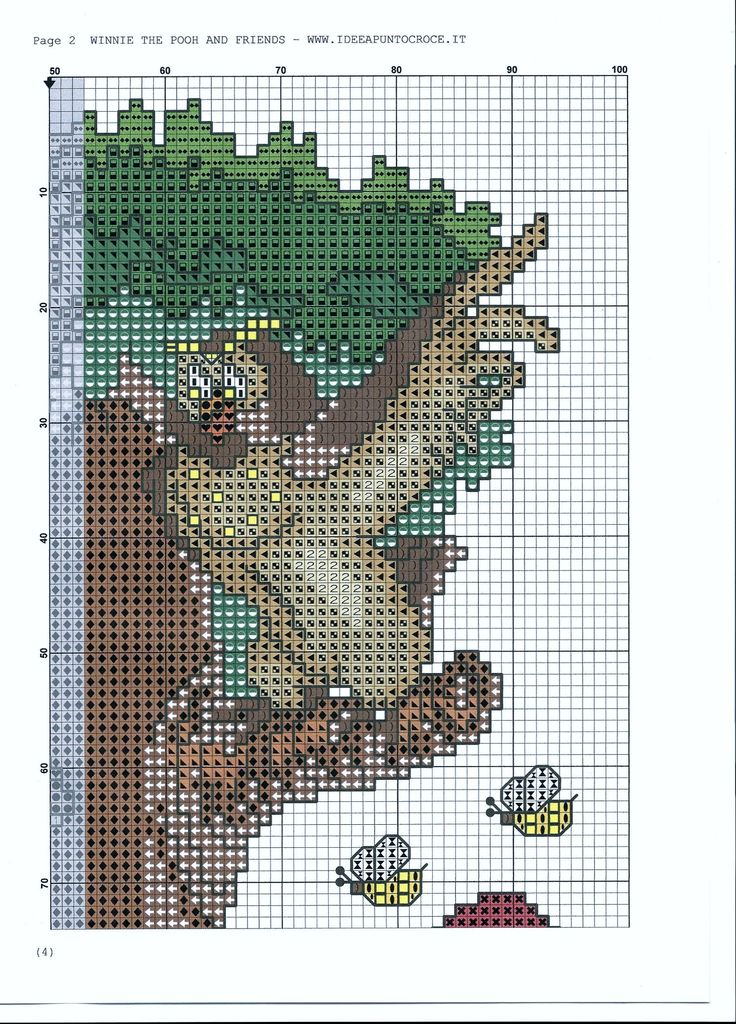Borduurpatroon Winnie the Pooh kruissteek *Cross Stitch Pattern ~Vrienden in Boom *In Tree 4/8~