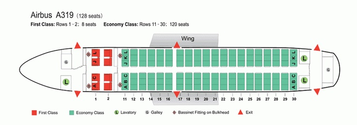 Air China Airlines Airbus A319 Aircraft Seating Chart