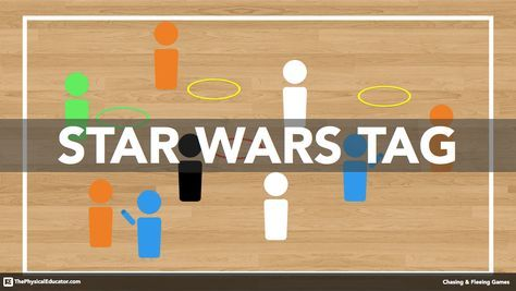 Help your students discover the power of the Force all while exploring Chasing & Fleeing tactics with the wildly popular game: Star Wars Tag!