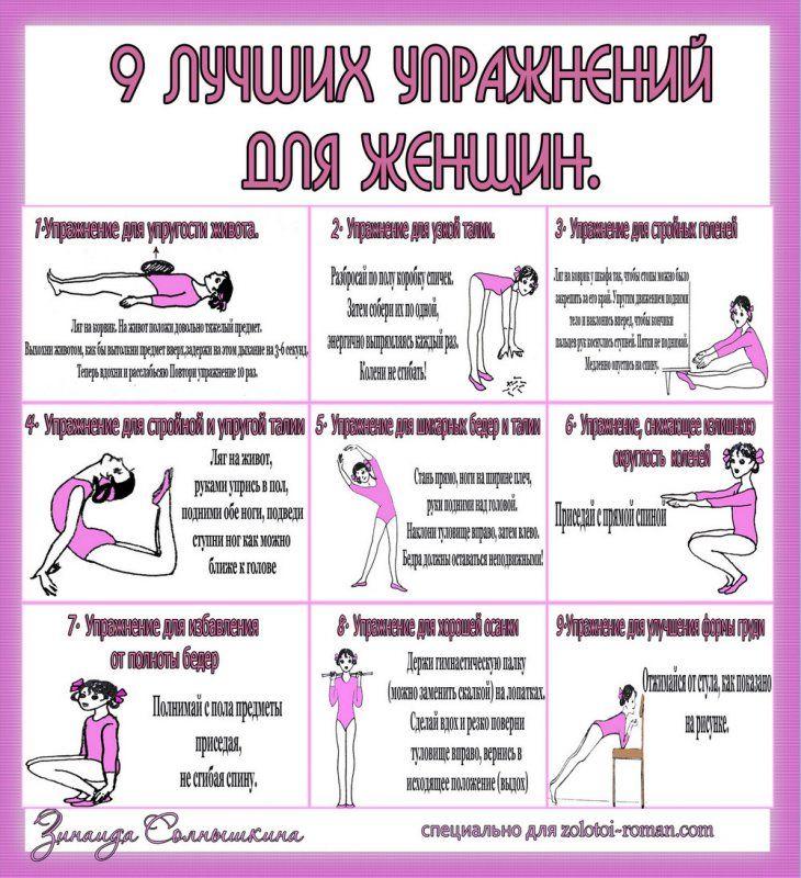 Похудение Физ Упражнениями.