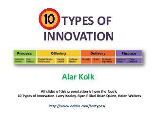 10 Types of #Innovation #albertobokos