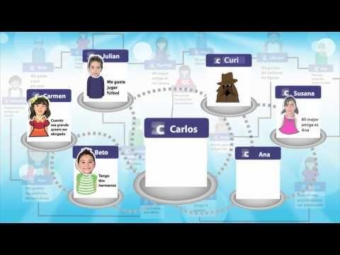 ▶ Redes Sociales para niños y privacidad de datos - YouTube