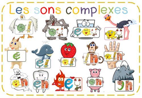 images sons complexes Alphas