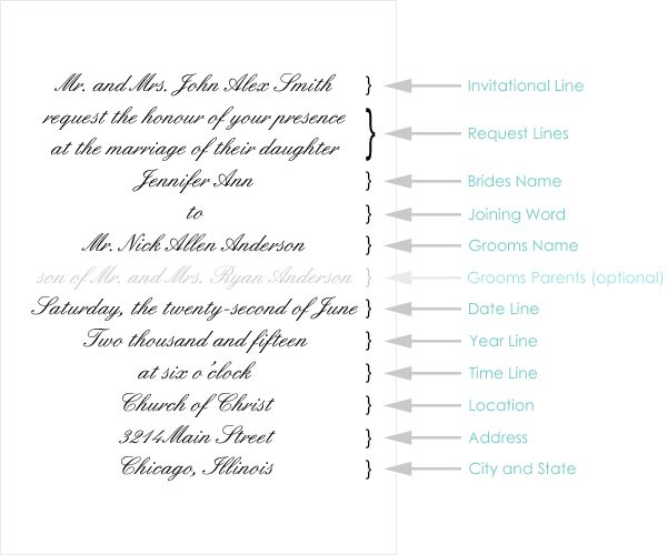 Wedding Invite Protocol: 35 Best Wedding Invitation Wording` Images On Pinterest