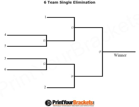 Image result for 6 team bracket