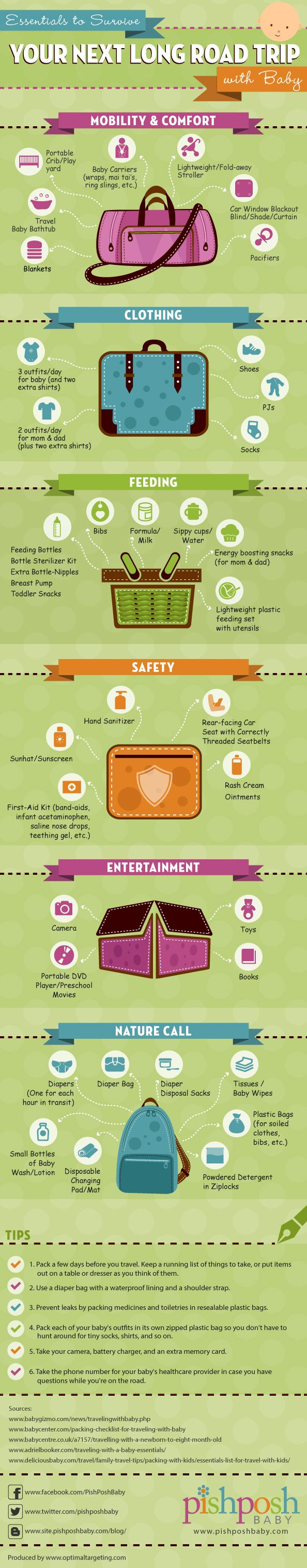 Holiday season: that exciting, sparkling time of year that's punctuated with love, giving, and togetherness. Here's an infographic that hopefully makes your travel experience easier and more enjoyable!  http://site.pishposhbaby.com/blog/2014/11/13/essentials-survive-next-long-road-trip-baby/