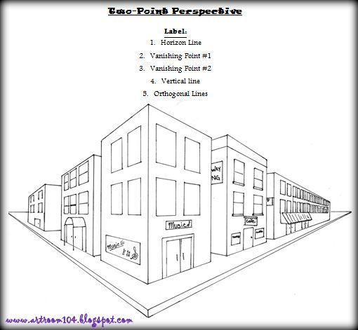 One Point Perspective Buildings Worksheet Up-coming