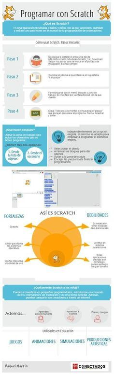 Programación para niños. El uso de Scratch en el aula. ¿Qué es Scratch?, ¿qué beneficios puedes obtener de este programa en el aula?, ¿qué aprenden tus alumnos cuando lo utilizan? Te lo explicamos en el blog de SMConectados. #Scratch #SMConectados #Educación