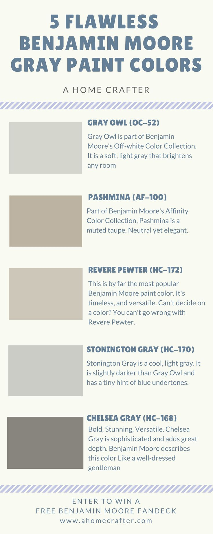 I personally love these 5 Benjamin Moore Gray Paint Colors. They are soft, versatile and timeless. These are 5 colors