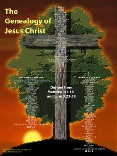 Descendants Of Christ | Free Genealogy of Jesus Christ e-chart download