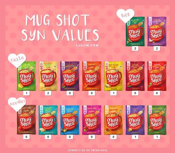 mugshot-syn-values
