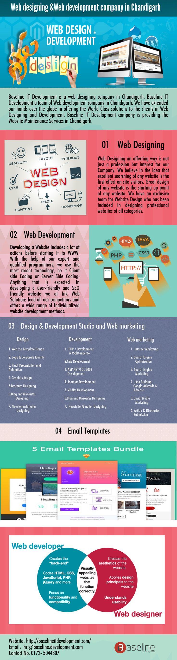 #Web_designing_company_in_chandigarh #web_development_company_in_chandigarh