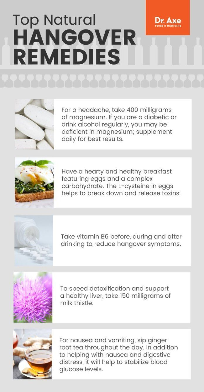 How to Get Rid of a Hangover + 9 Home Remedies | Addiction